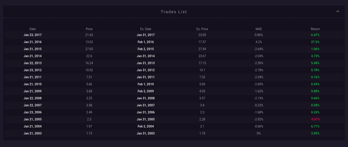$ETP Today's trading opportunity: https:...