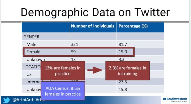 Rena Malik, MD on Twitter: