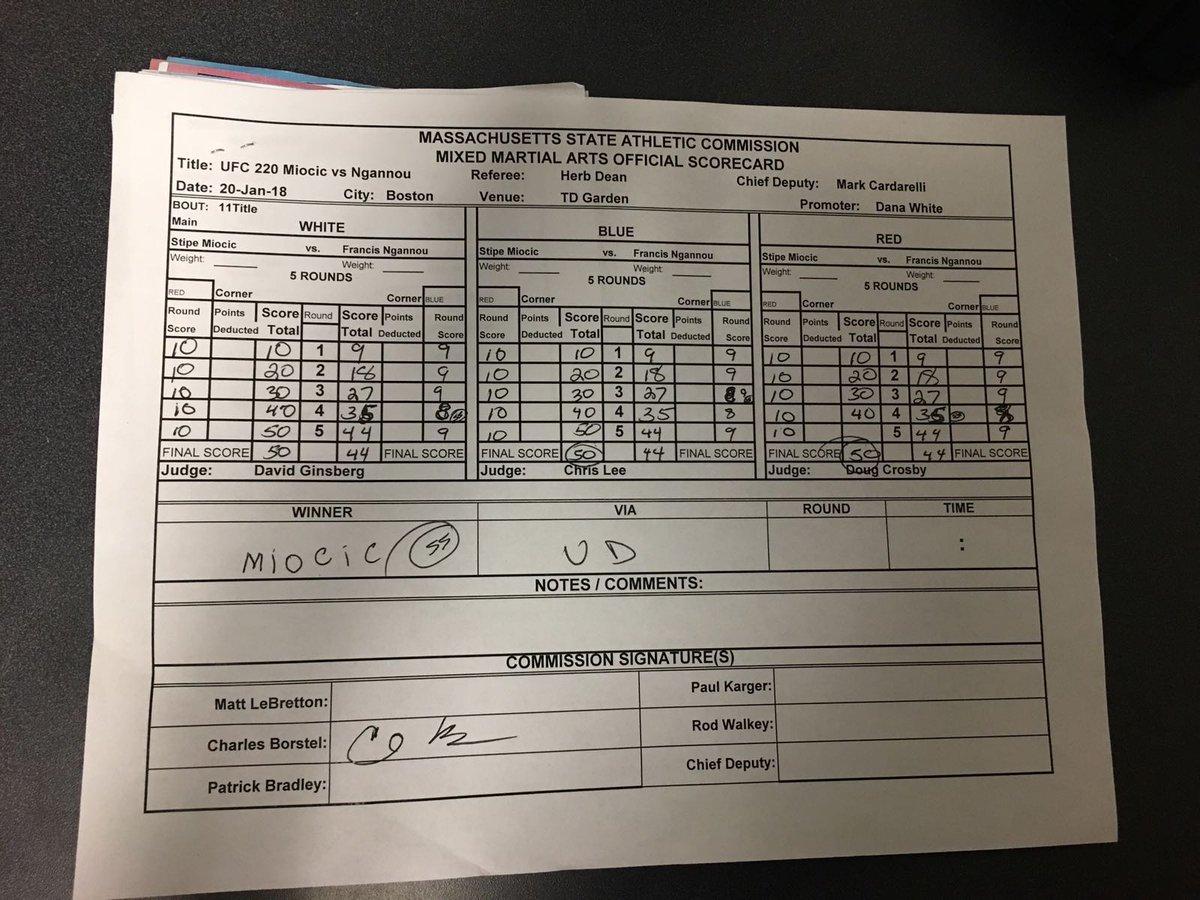 Here's the scorecard for Stipe Miocic vs...
