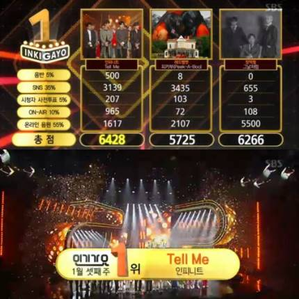 Congratulations to INFINITE for winning...