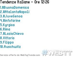 Attenzione Vittorio è ora tra i Top Tren...
