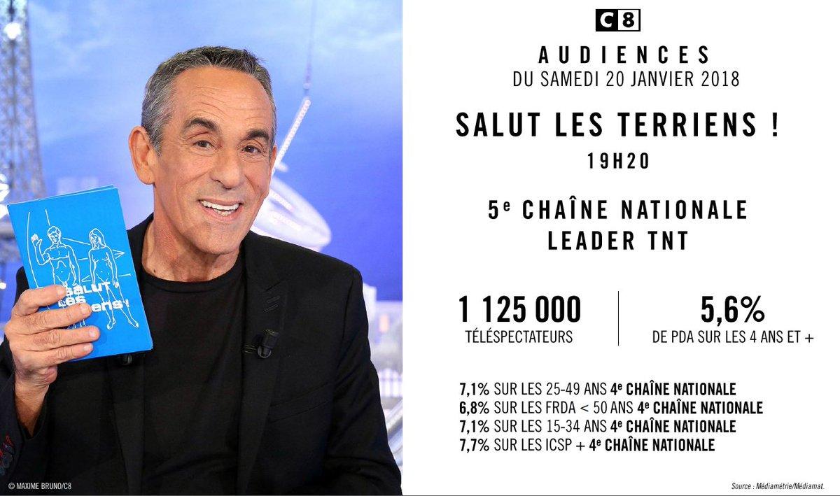 🛑#Audiences @C8TV : Nouveau succès pour #SLT puissant leader TNT en Access qui fédère plus de 1,1M° de téléspectateurs pour 5,6% de PdA 4+.   ➡ Tous les chiffres