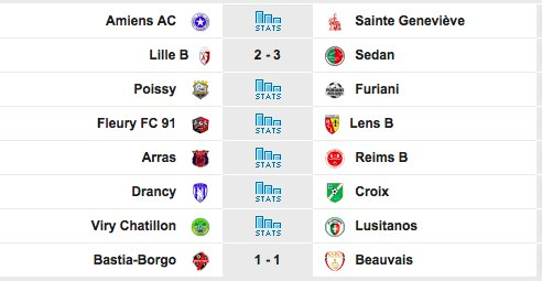 Seulement deux matchs de #N2 Groupe C ont eu lieu pour la journée d'hier ! Retrouvez l'autre résultat du groupe ainsi que le classement général ! Le @_CSSA prend provisoirement la 1ère place ! #AllezSedan