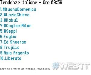 In Italia #Seppi è entrato nei Top Trend...