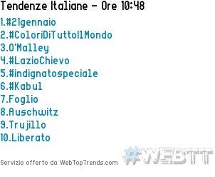 In Italia #21gennaio è entrato nei Top T...