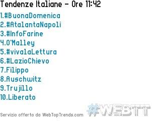 In Italia #InfoFarine è entrato nei Top...