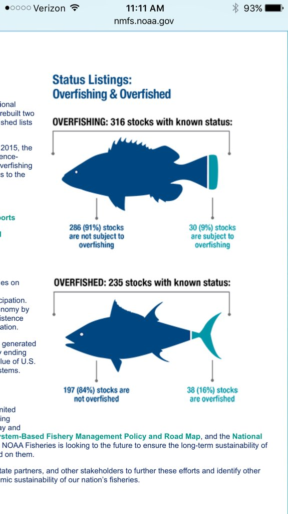 overfishing reduce fish stocks below an How can we reduce the impact of fishing fishing shouldn't reduce fish populations to below half pressure on much too small stocks and much too small fishes.