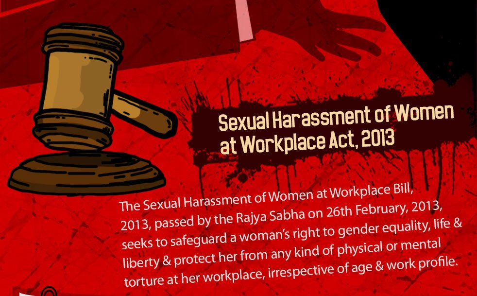 Sexual Harrassment Act