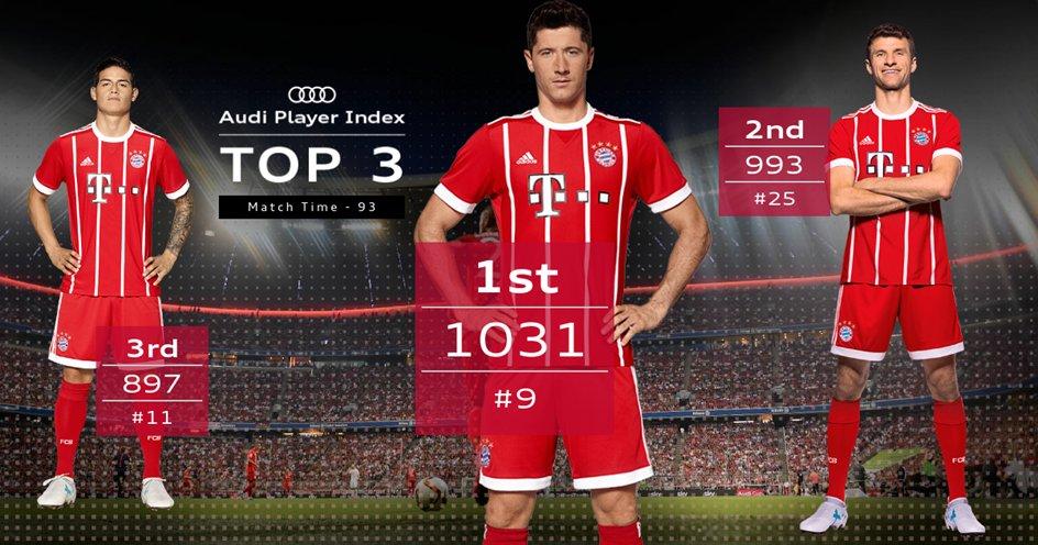 1bbdd76267589 La página oficial del Bayer colocó al futbolista americano en el ranking de  los tres mejores del fin de semana  Lewandowski