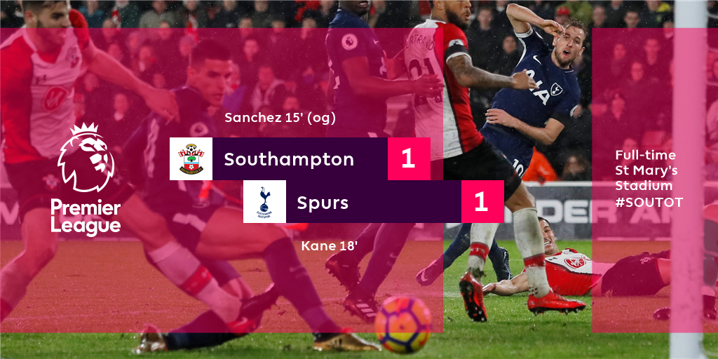 Late chances to win it at either end but both teams have to settle for a point  #SOUTOT