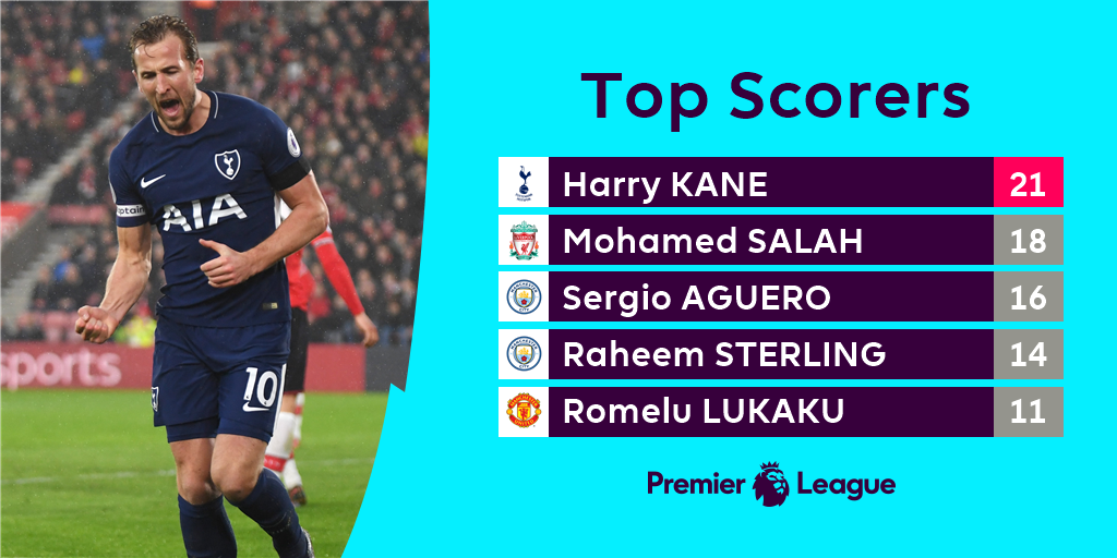 Another one for the @HKane 2017/18 collection  #PL