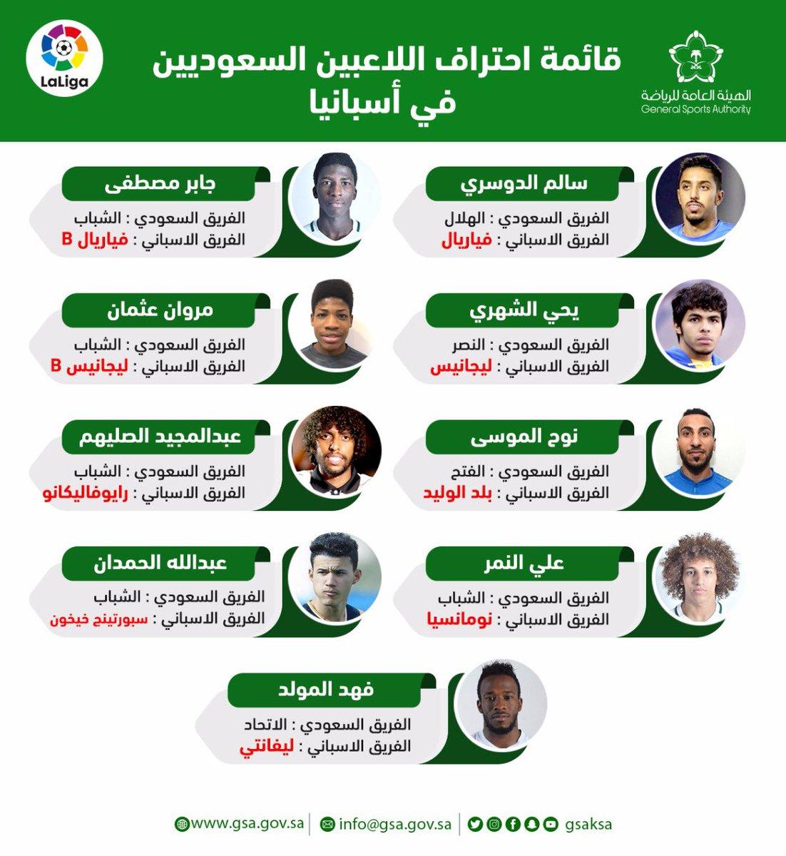 احتراف اللاعب السعودي خارجيا باقة