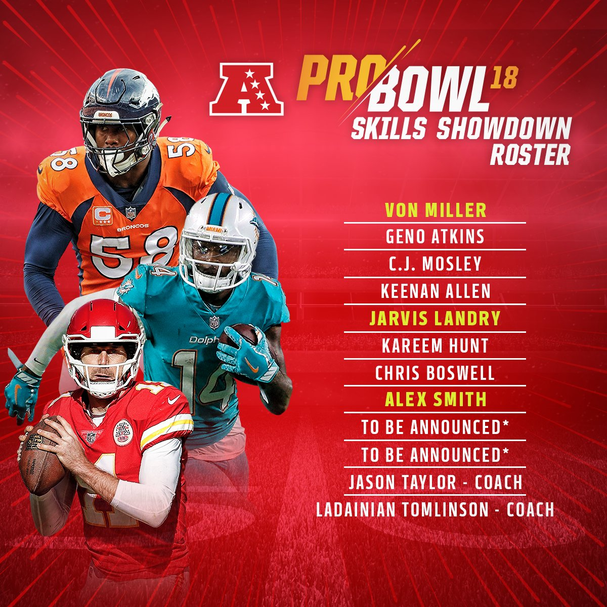 Come check out some of the game's biggest stars at the #ProBowlSkills Showdown!  Thursday 1/25 on @ESPN (9pm ET)!