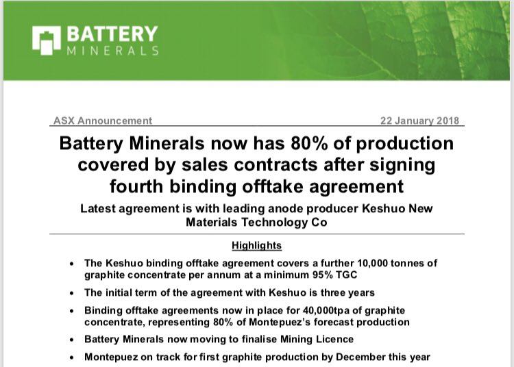 David Flanagan On Twitter 4th Graphite Sales Contract Signed