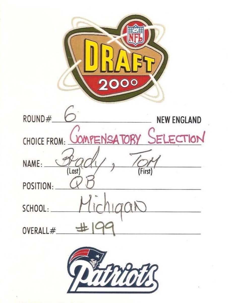 The greatest @NFL draft card.   6th round, #Patriots QB Tom Brady selected #199 in 2000. #NotDone