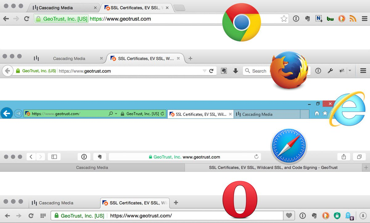 Rapidsslonline twitter search an exclusive guide on how to view an ssl certificate in major web browsers from rapidsslonline read more httpsgookpluy6 googlechrome firefox xflitez Image collections