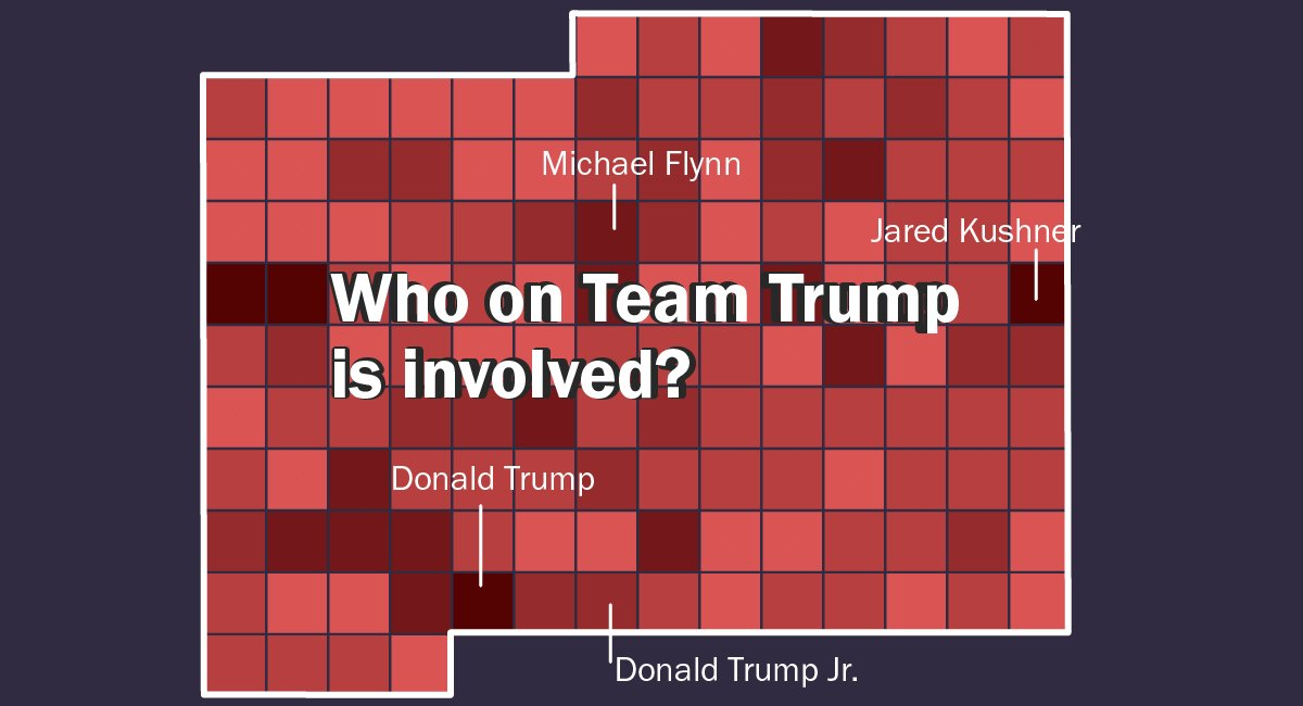 Who on Team Trump is involved in the Russia probes? A POLITICO investigation dives into court documents, congressional letters, public testimony and media reports to answer https://t.co/u5YkZqh31w