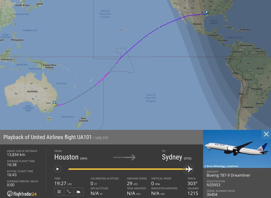 3️⃣ 🇺🇸✈️🇦 @united🇺  inaugurated the new 4th longest flight in the world (by 📏 #UA101) — from Housto @iahn - @SydneyAirport  to . The flight covers 13,834 km and is blocked at 17.5 hours, though the inaugural managed to make it in just 16 hr 43 mhttps://t.co/hyWpnEuqDwin.