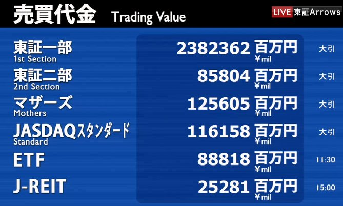 ビットコイン(BTC/JPY)の分析ー年2月22日