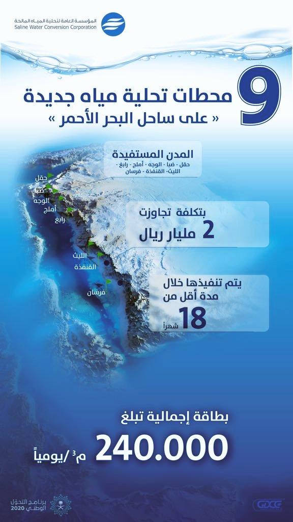 RT @swcc_ksa: مشاريعنا الجديدة:  9 محطات تحلية جديدة على ساحل البحر الأحمر https://t.co/VM67ho6dwm