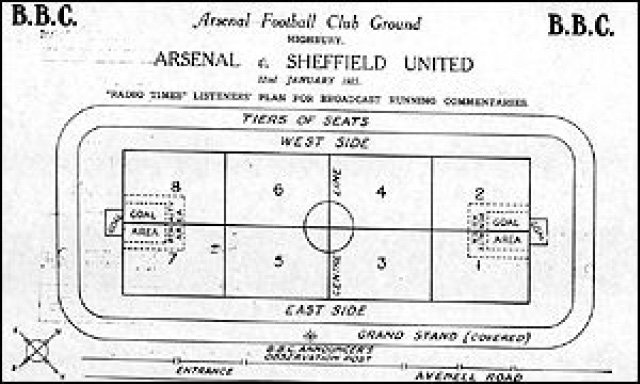Mundial On Twitter On This Day In 1927 The First Live Football