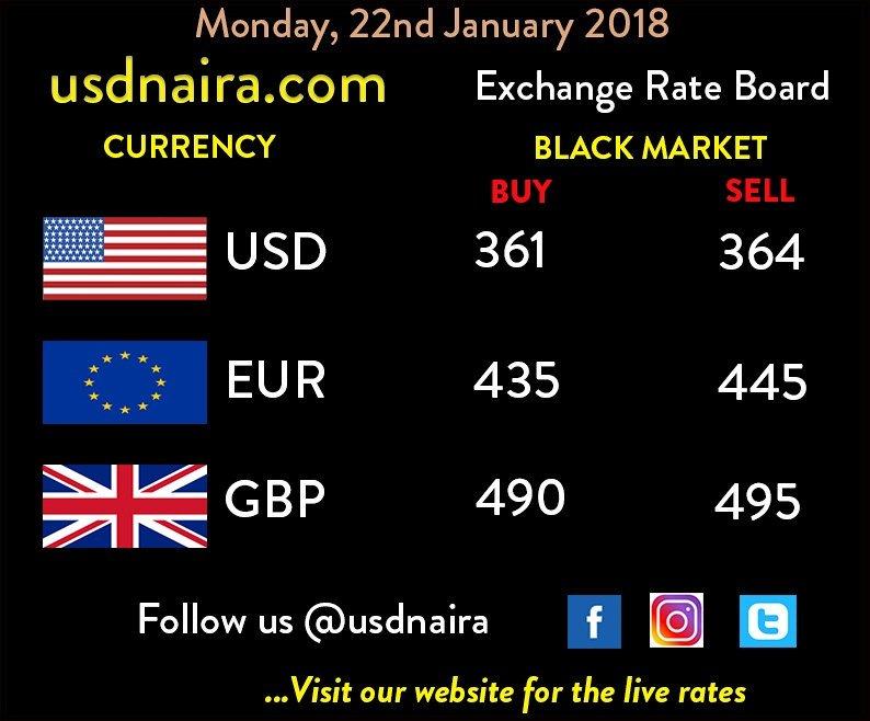 Dollar To Naira Black Market Exchange