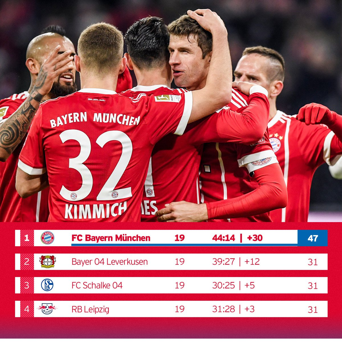 RT @FCBayernUS: The view from the 🔝‼️  #MiaSanMia https://t.co/WpKVWHqN61