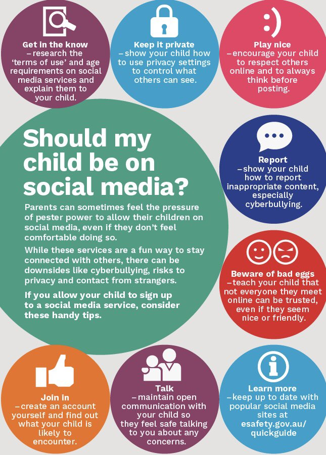 Image result for social media tips for parents