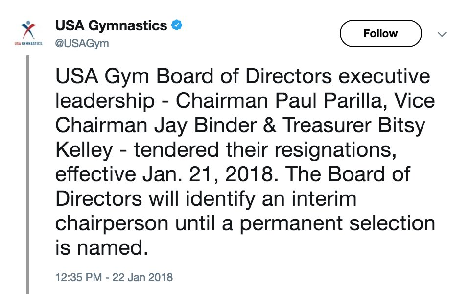 JUST IN: USA Gymnastics Board of Directors executive leadership resigns. The move comes amid continued fallout from abuse scandal involving disgraced USA Gymnastics doctor Larry Nassar.