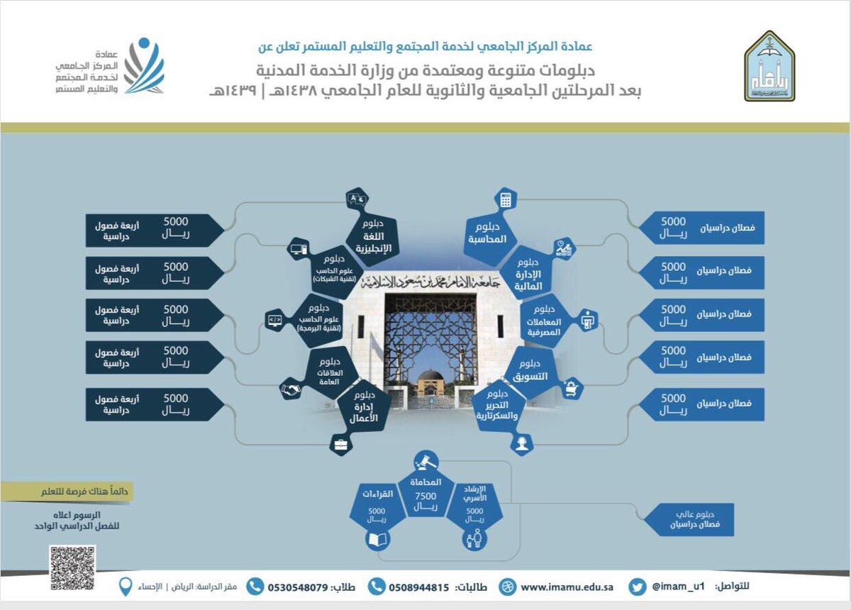 جامعة الإمام محمد بن سعود الإسلامية On Twitter استمرار التسجيل في برامج الدبلوم للفصل الدراسي الثاني للعام الجامعي الحالي عن طريق الرابط Https T Co 5yo72u4aal جامعة الامام Https T Co N0crsyay8c