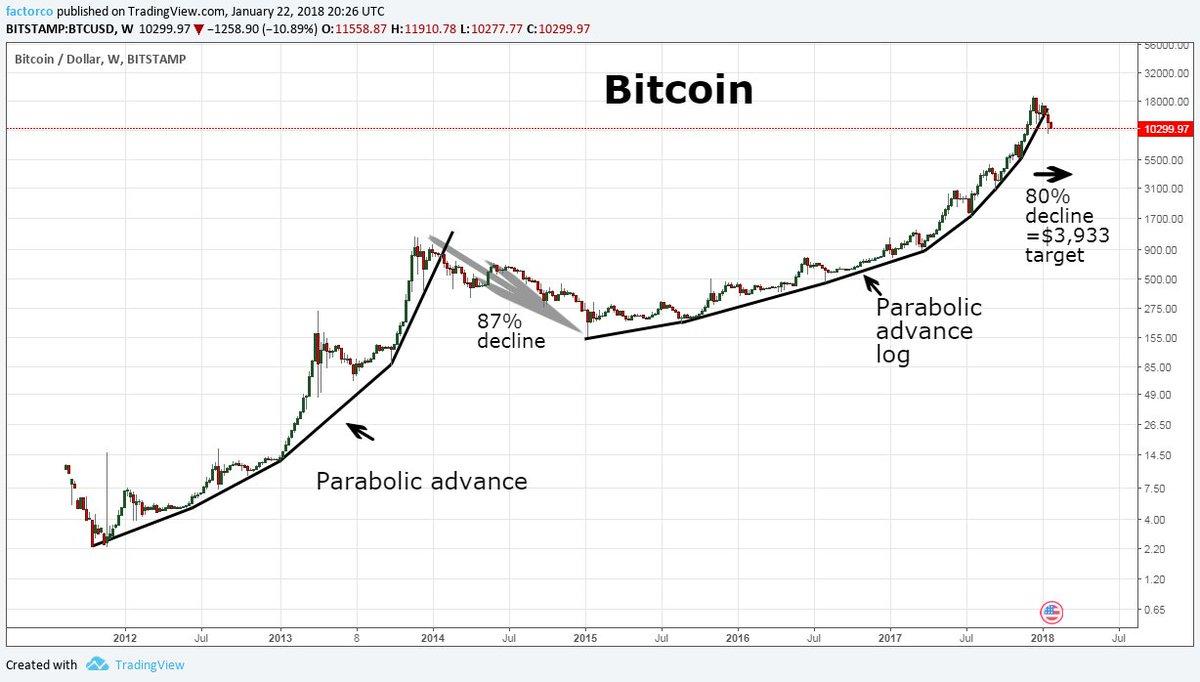 rata de schimb euro bitcoin unde să cumpărați bitcoin în toronto