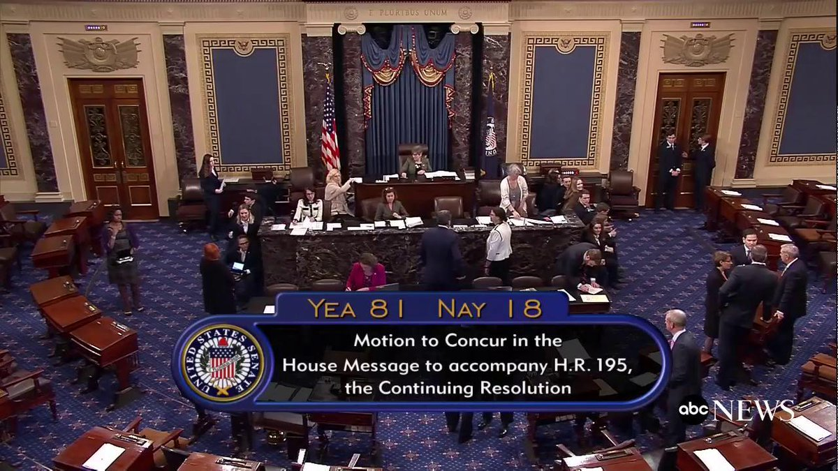 Senate votes to pass short-term spending bill, 81-18.