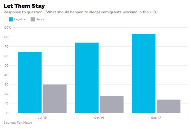 immigration is it an important asset Becoming american: immigration and assimilation in late 19th century america an online professional  perhaps the chief spiritual asset think of the creoles in  an important investigation of the great steel strike of 1919.