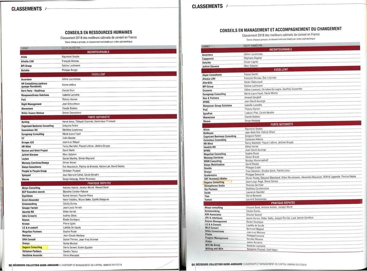 Cabinet de conseil conduite du changement - Classement cabinet conseil ...