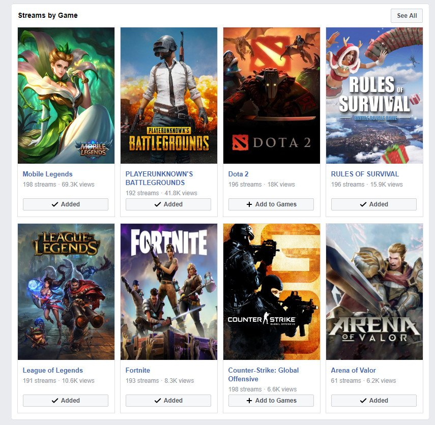 Facebook's new game streaming exclusive is a direct challenge to Twitch and YouTube https://t.co/GeydJGAsDl