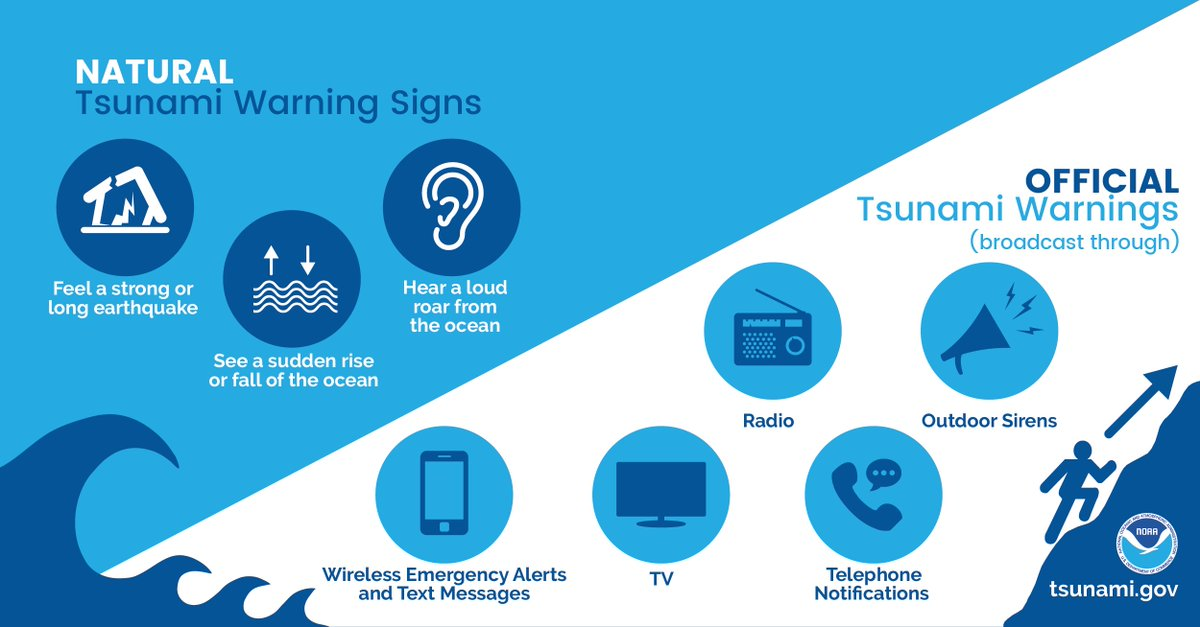 Both official & natural #tsunami warnings are important. Learn how to respond: https://t.co/632Di5cbn4 #TsunamiPrep
