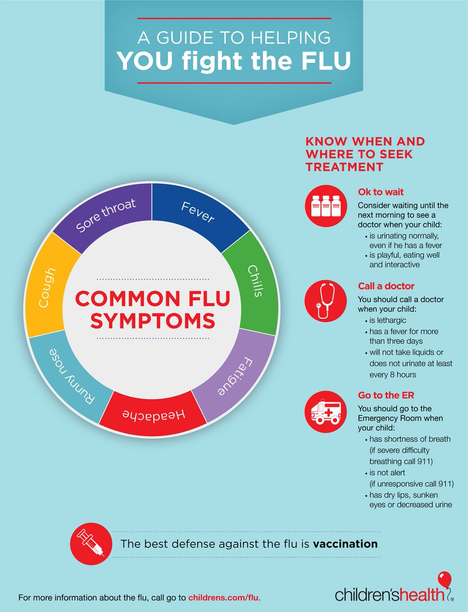 the symptoms and types of influenca better known as the flu Symptoms influenza and the common cold often are confused if you've been exposed to others with the flu virus and you suddenly feel feverish and achy flu symptoms often come on so fast, people can tell you the hour they got sick you may have mild cold-like symptoms, but mostly your head and.
