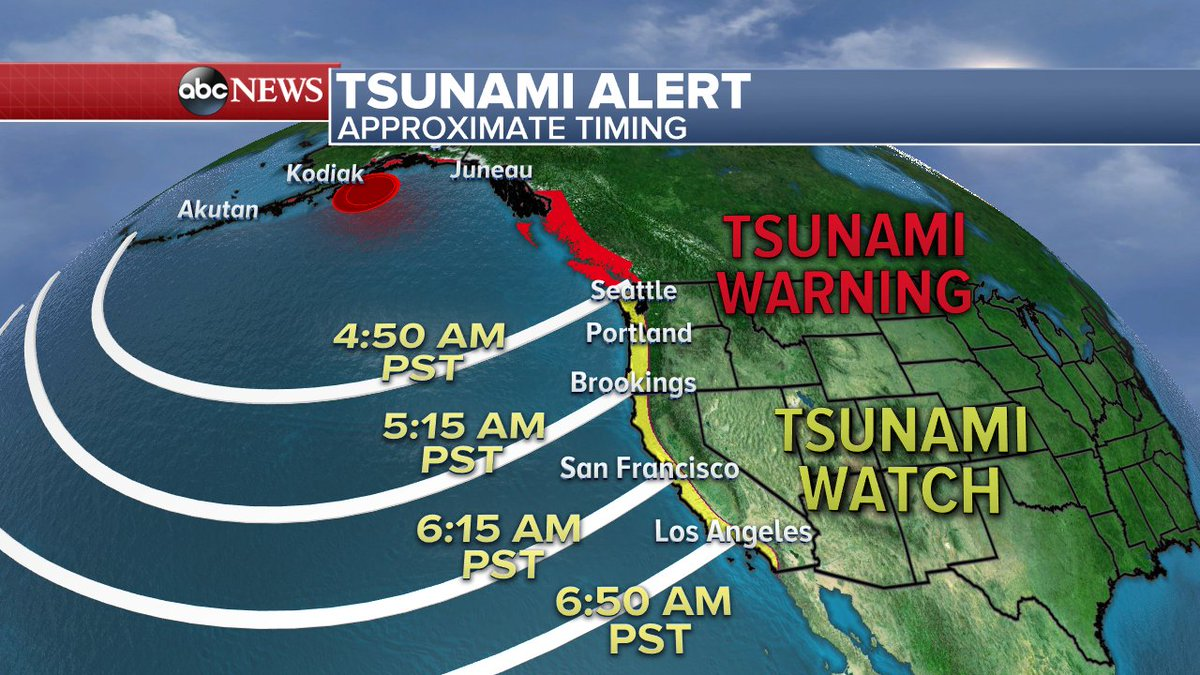 COMING UP: Tsunami watches along the entire West Coast after a 7.9-magnitude earthquake hit the gulf of Alaska overnight. We'll have the latest on @GMA.