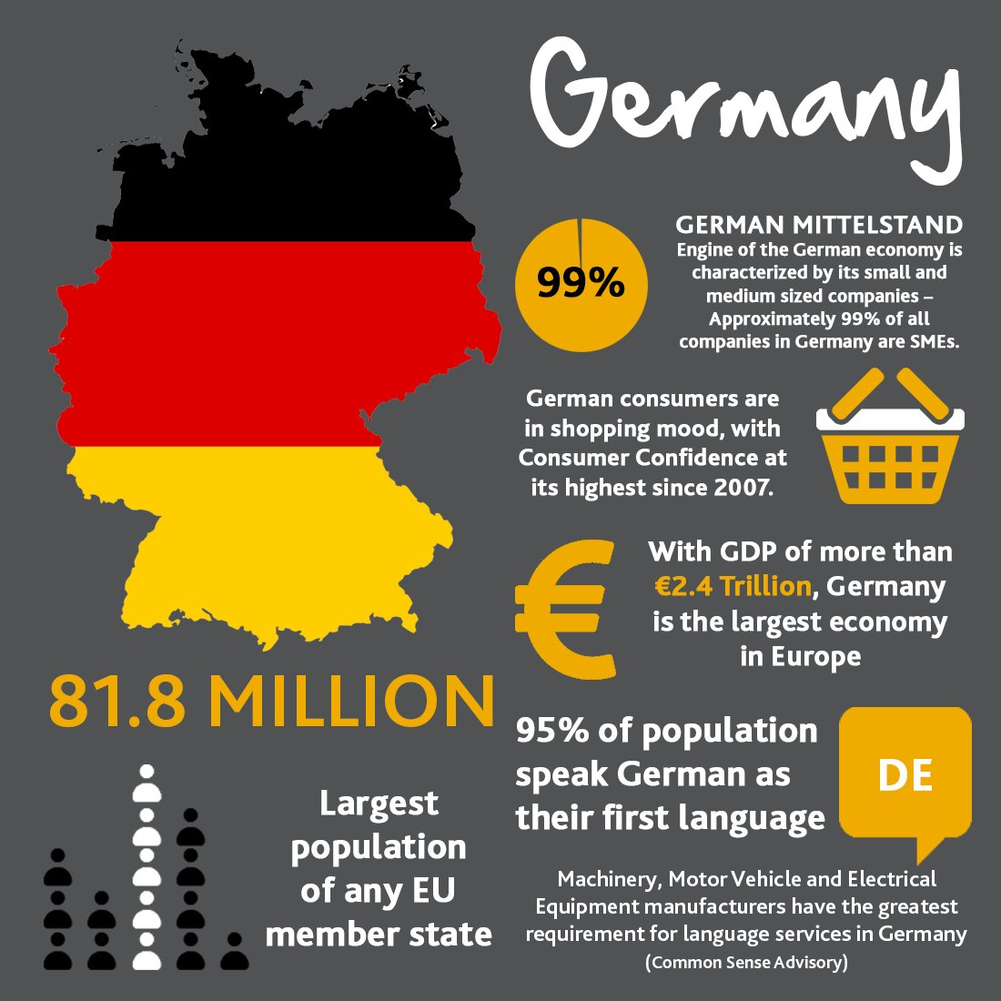 germany and its economy The results of these government negotiations will likely affect crucial macroeconomic decisions in germany that will in turn affect its trading partners [ building a new german coalition.