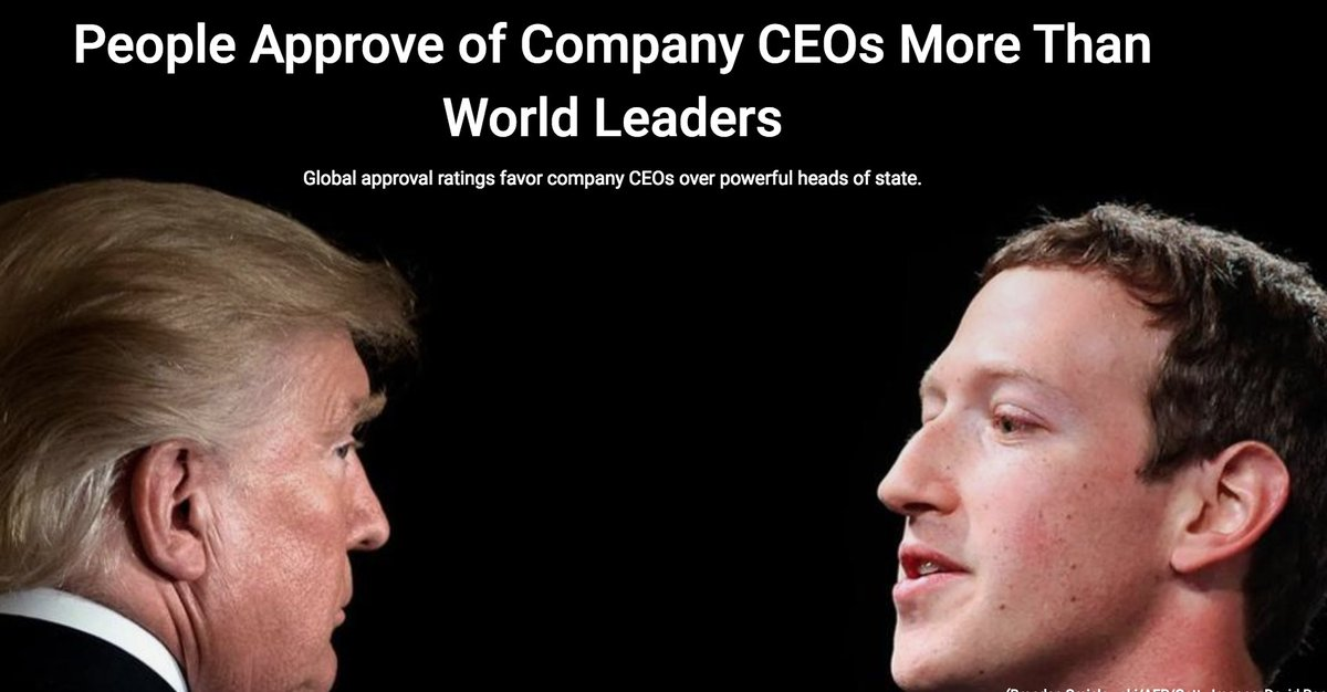 People around the world pick these CEOs over @realDonaldTrump: https://t.co/FwvNzIr9dr #BestCountries