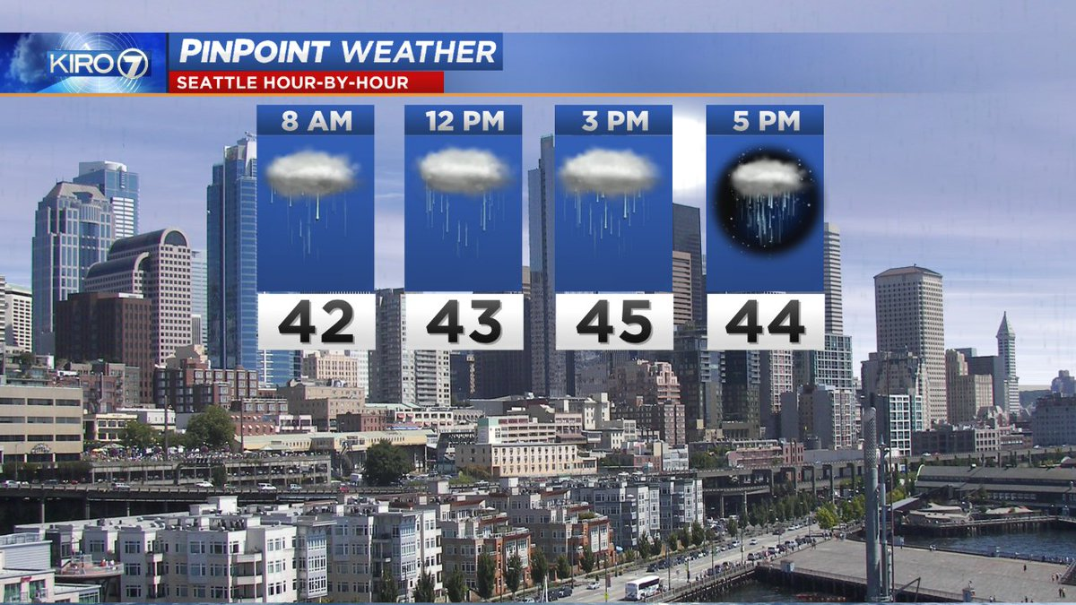 Rain at times today with breezy weather all over. Windy conditions near Admiralty Inlet and San Juan County.  LOTS of snow in the mountains, so be careful traveling.