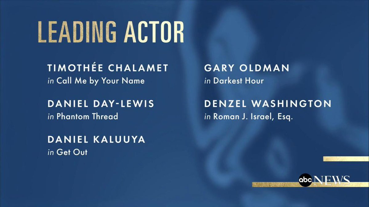 Actor in a leading role:   #Oscars