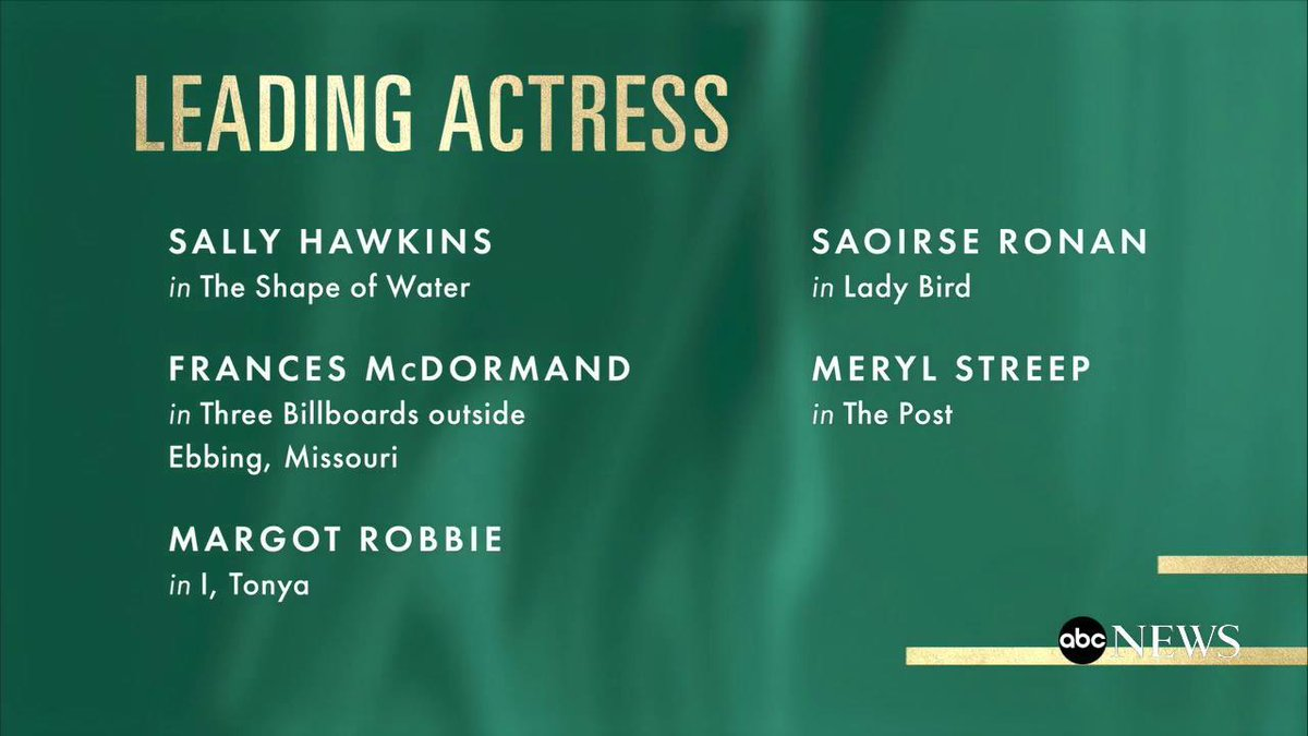 Actress in a leading role:   #Oscars