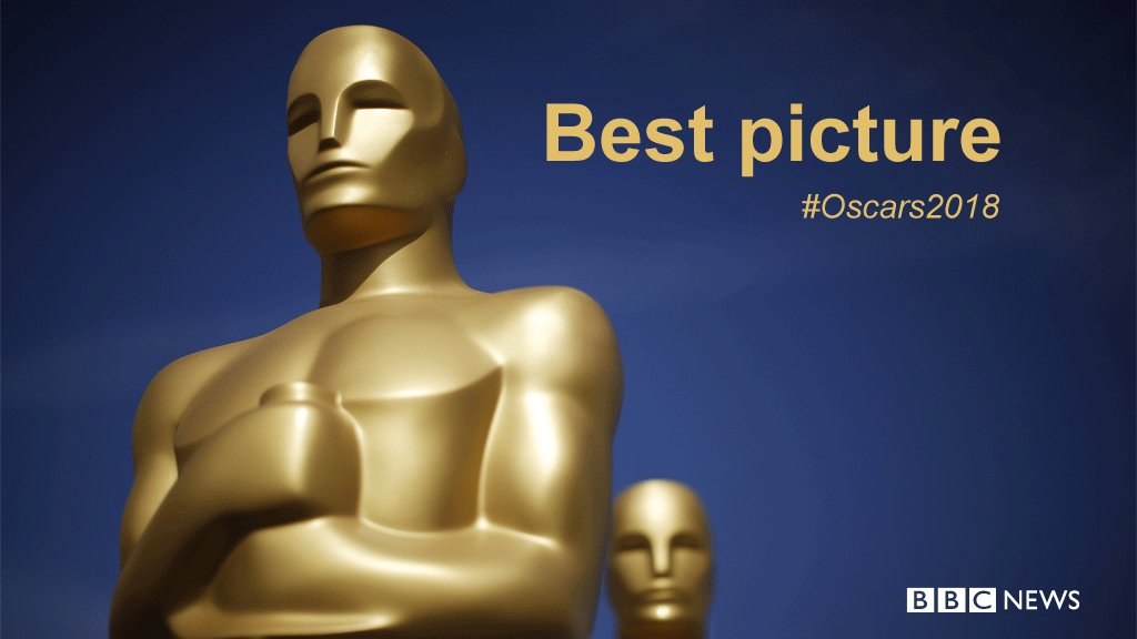 Best Picture nominees: 📽️ Call Me By Your Name 📽️ Darkest Hour 📽️ Dunkirk 📽️ Get Out 📽️ Lady Bird 📽️ Phantom Thread 📽️ The Post 📽️ The Shape of Water 📽️ Three Billboards Outside Ebbing, Missouri #OscarNoms