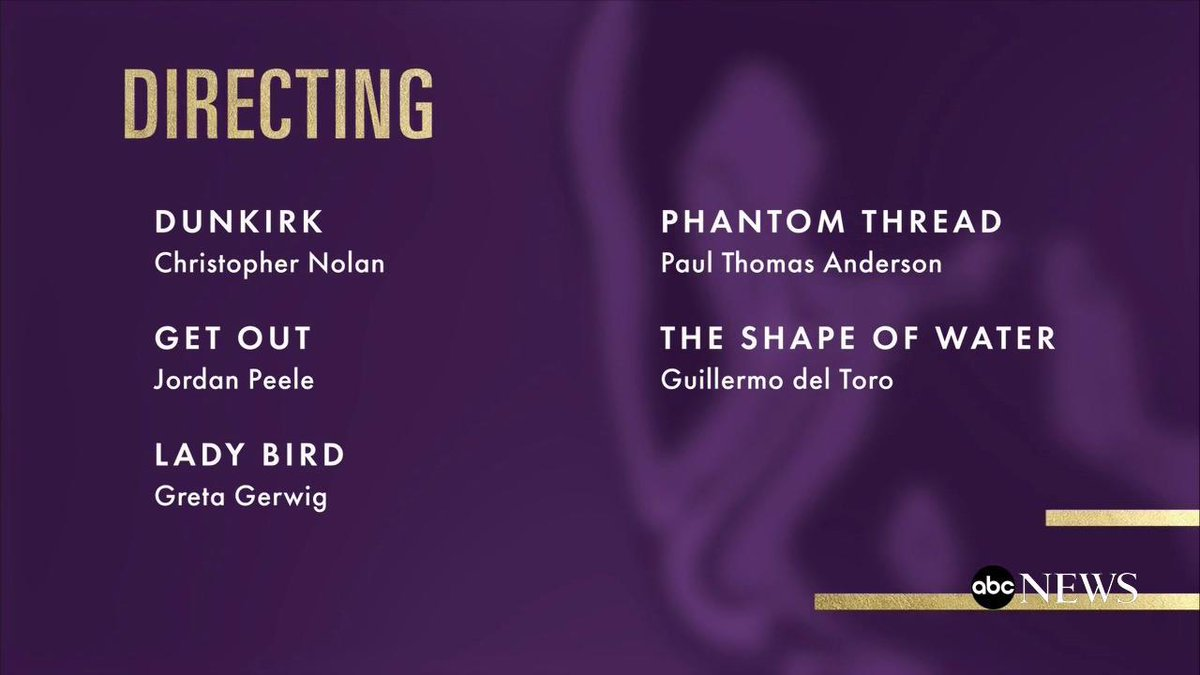 #Oscars  Nominations - Directing  Christopher Nolan, Dunkirk Jordan Peele, Get Out Greta Gerwig, Lady Bird Paul Thomas Anderson, Phantom Thread Guillermo del Toro, The Shape of Water #OscarNoms