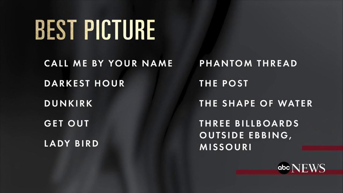 Best Picture nominees:   #Oscars