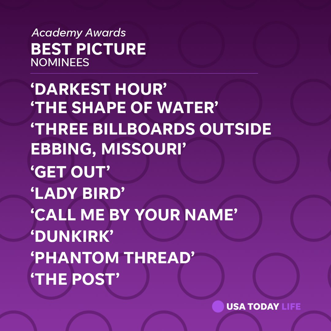And the nominees are...   FULL LIST: Top nominees for an Academy Award include 'The Shape of Water,' 'Darkest Hour,' 'Dunkirk,' and #GetOut. https://t.co/4Ew10AvkHK #Oscars #OscarNoms