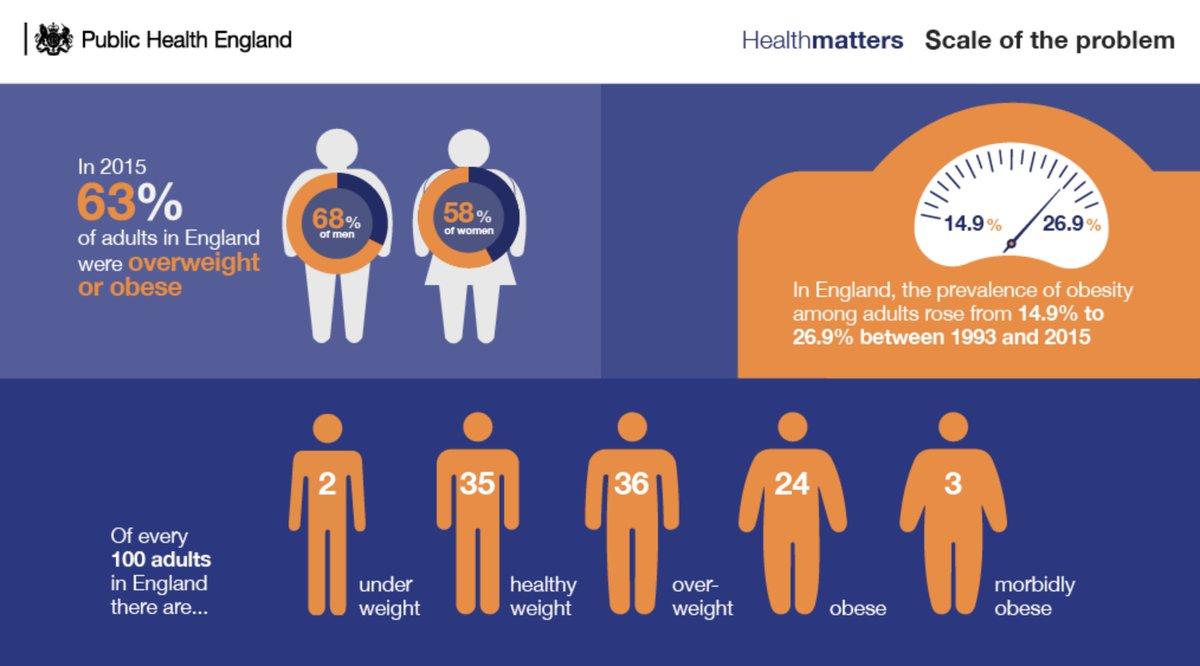 download ормоны регулируют вес