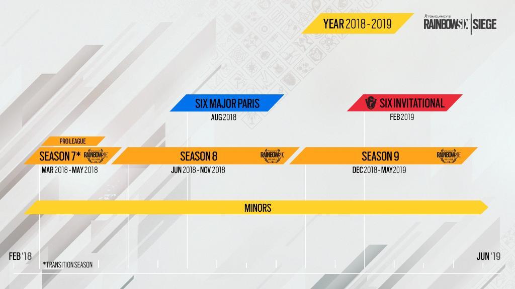 Calendario Rainbow.Rainbow Six Esports On Twitter There Are Some Amazing