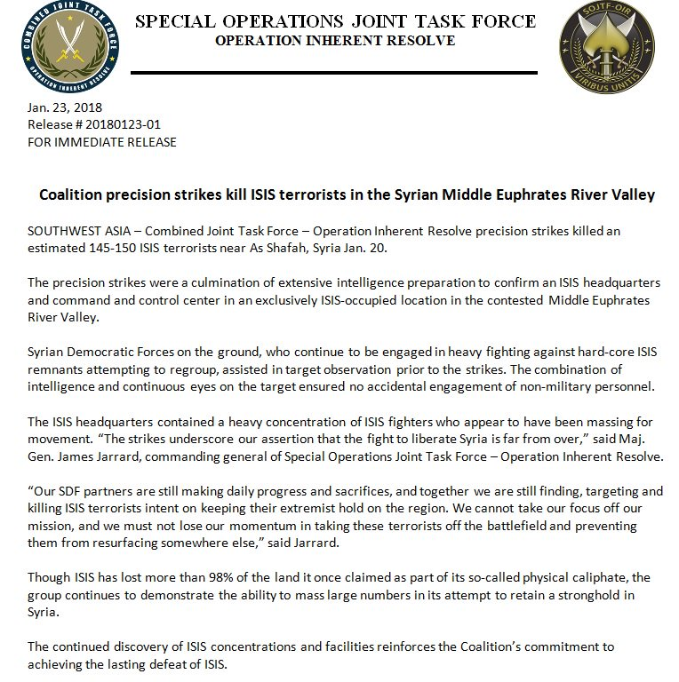 Precision strikes by @CJTFOIR killed nearly 150 ISIS terrorists near As Shafah, Syria on Jan. 20. Our SDF partners are still making daily progress and sacrifices, & together we continue finding, targeting & killing ISIS terrorists in the middle Euphrates River Valley.#defeatDaesh